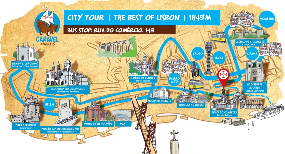 Lisbon city tour map