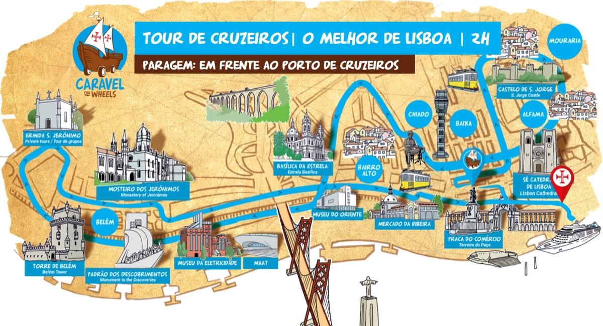 excursão cruzeiros desde o porto de cruzeiros de lisboa mapa itinerário